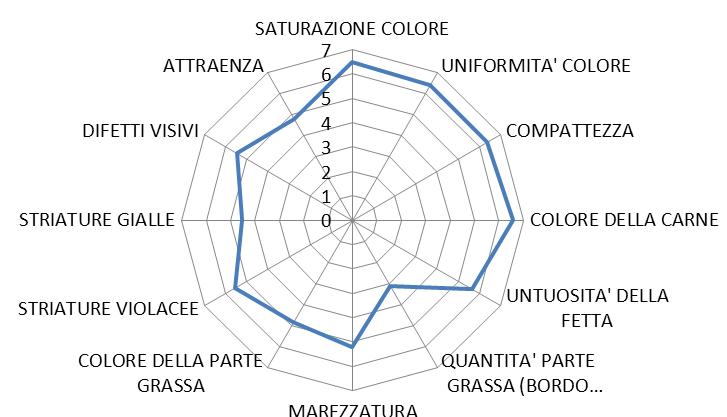 Articolo_Analisi_sensoria-010
